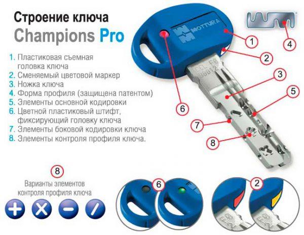 Фото 3 - Цилиндры  Mottura Champions Pro 72 ключ-ключ.