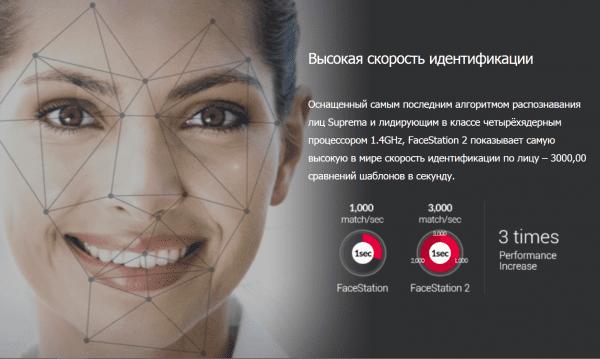 Фото 3 - SUPREMA FaceStation 2 - терминал идентификации лица.