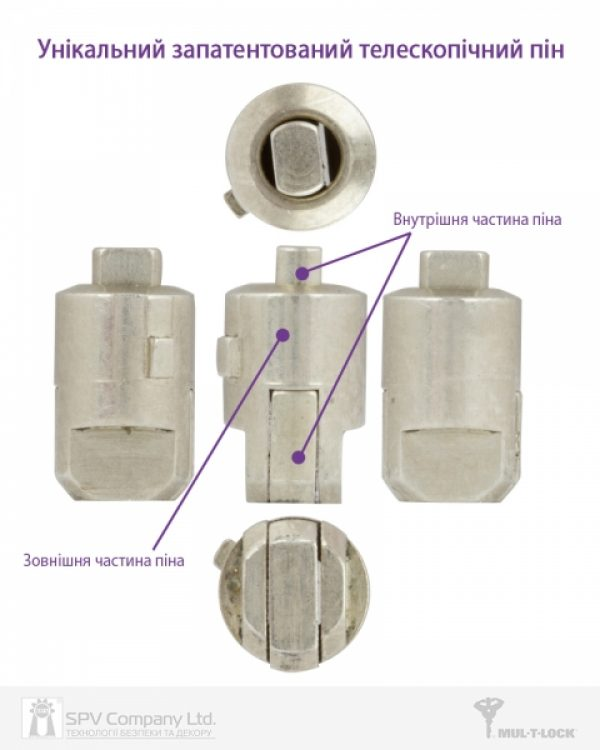 Фото 12 - Цилиндр MUL-T-LOCK DIN_KT XP *ClassicPro 54 EB 27x27T TO_SB CAM30 3KEY DND3D_PURPLE_INS 4867 BOX_S.