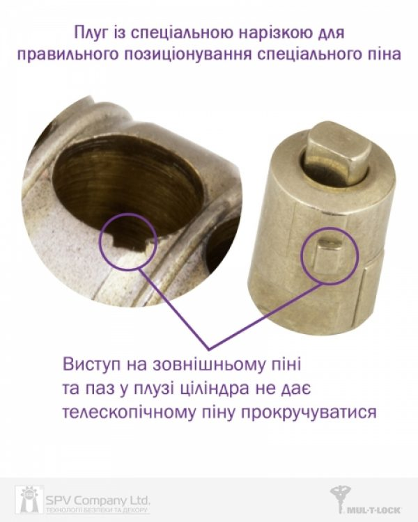 Фото 7 - Цилиндр MUL-T-LOCK DIN_KT XP *ClassicPro 76 NST 43x33T TO_NST CGW 3KEY DND3D_PURPLE_INS 4867 BOX_S.