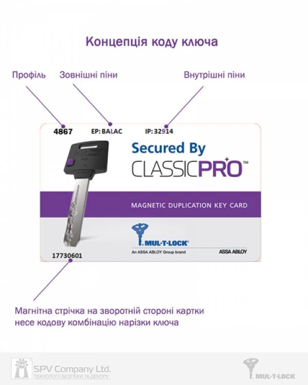Фото 6 - Цилиндр MUL-T-LOCK DIN_KT XP *ClassicPro 76 EB 38x38T TO_ABR CAM30 3KEY DND3D_PURPLE_INS 4867 BOX_S.
