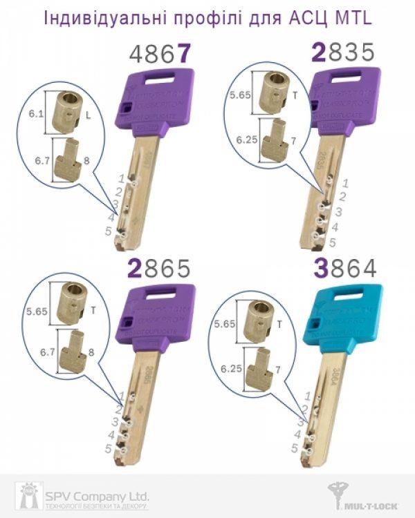 Фото 10 - Цилиндр MUL-T-LOCK DIN_KT XP *ClassicPro 90 NST 45x45T TO_ABR CAM30 VIP_CONTROL 2KEY+3KEY DND3D_PURPLE_INS 4867 BOX_S.
