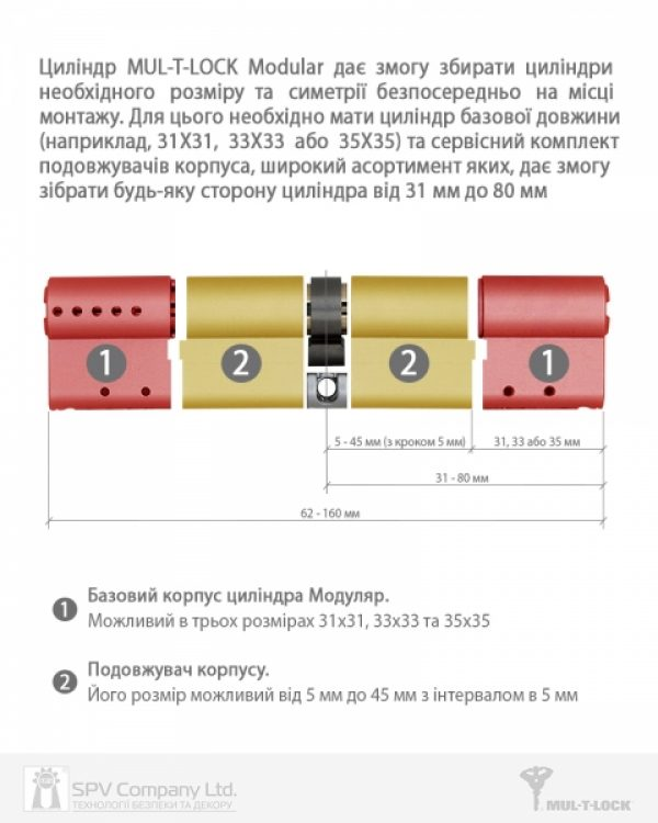 Фото 16 - Цилиндр MUL-T-LOCK DIN_MOD_KT *ClassicPro 91 NST 60x31T TO_NST CAM30 3KEY DND3D_PURPLE_INS 4867 BOX_S.