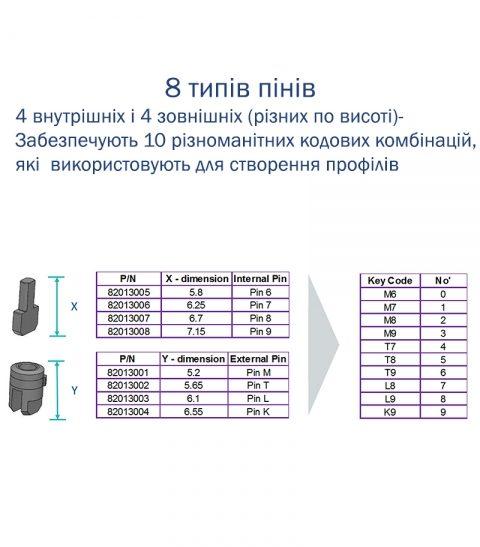 Фото 9 - Цилиндр MUL-T-LOCK DIN_MOD_KK *ClassicPro 155 EB 75x80 CAM30 3KEY DND3D_PURPLE_INS 4867 BOX_S.