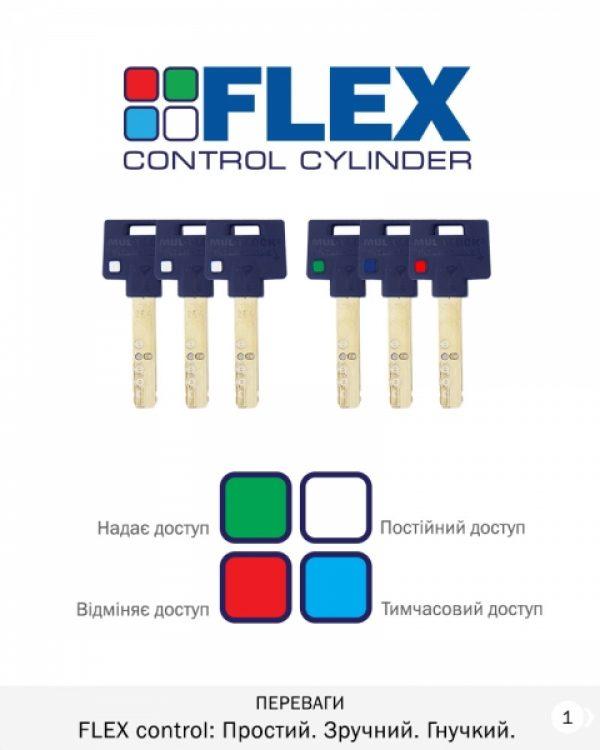 Фото 1 - Цилиндр MUL-T-LOCK DIN_KT XP *INTERACTIVE+ 76 NST 45Lx31T TO_NST CGW FLEX_CONTROL 3KEY+1KEY+1KEY+1KEY DND3D_BLUE_INS 264S+ BOX_S.