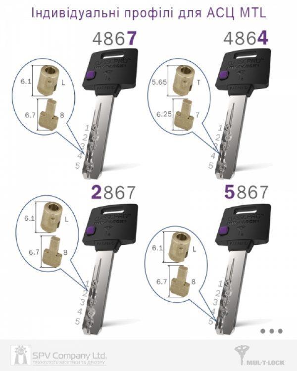 Фото 15 - Цилиндр MUL-T-LOCK DIN_HALF_K XP *ClassicPro 42,5 NST 33х9,5 CGW 3KEY DND3D_PURPLE_INS 4867 BOX_S.