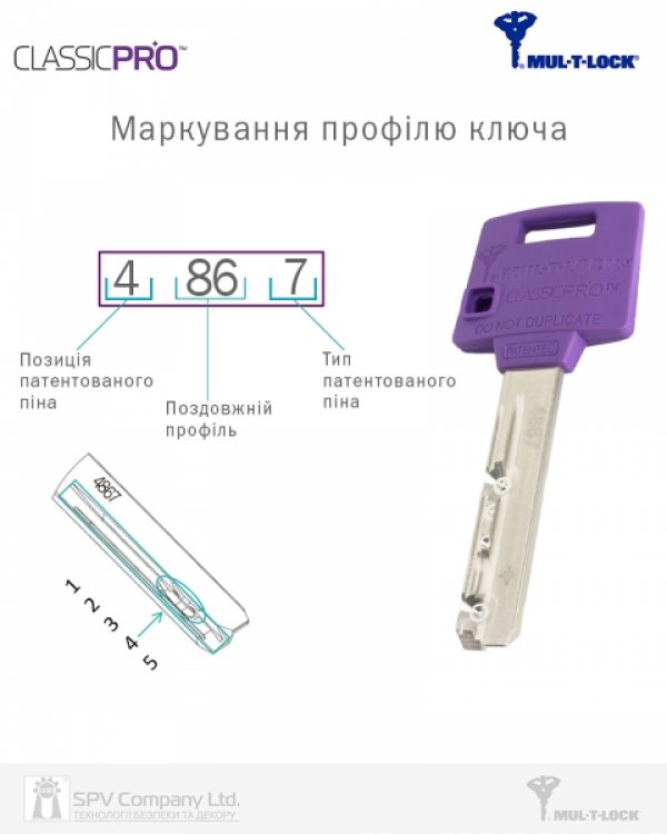 Фото 6 - Цилиндр MUL-T-LOCK DIN_KT XP *ClassicPro 90 NST 45x45T TO_BE CAM30 VIP_CONTROL 2KEY+3KEY DND3D_PURPLE_INS 4867 BOX_S.