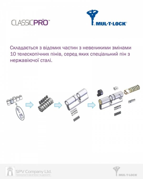 Фото 12 - Цилиндр MUL-T-LOCK DIN_KK XP *ClassicPro 120 NST 60x60 CAM30 3KEY DND_BLUE_INS 4867 BOX_S.