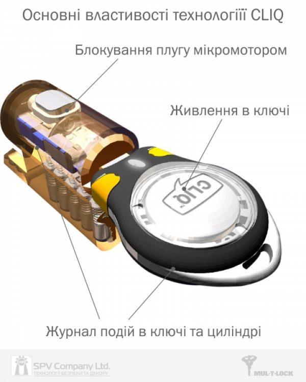 Фото 13 - Замок навесной MUL-T-LOCK NE12L *INTERACTIVE+ CLIQ GAMMA LEFT M/S NR shackle 25мм 12мм BOX M.