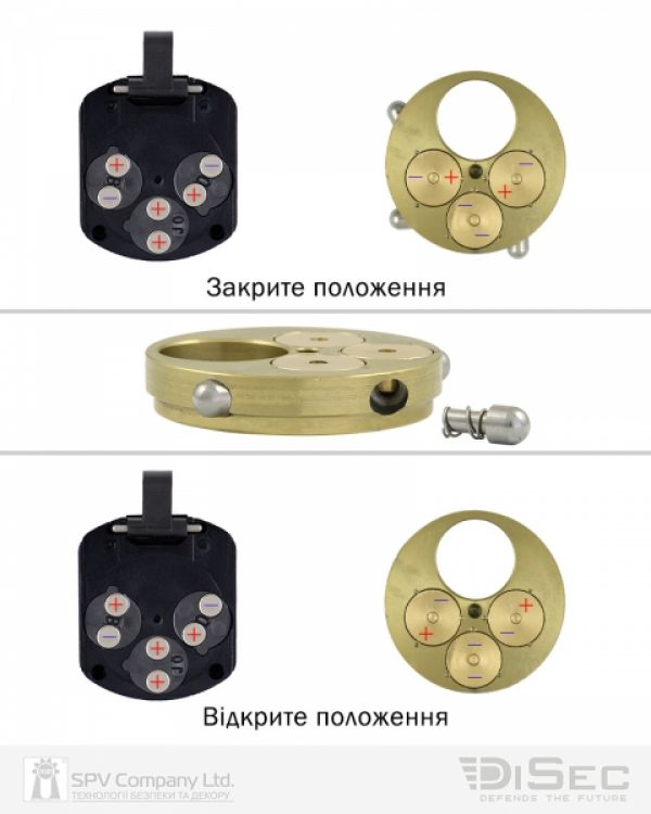 Фото 2 - Протектор DISEC MAGNETIC 3G 3G2WB DIN SQUARE 25мм Хром мат T 3KEY KM0P3G Внешний.
