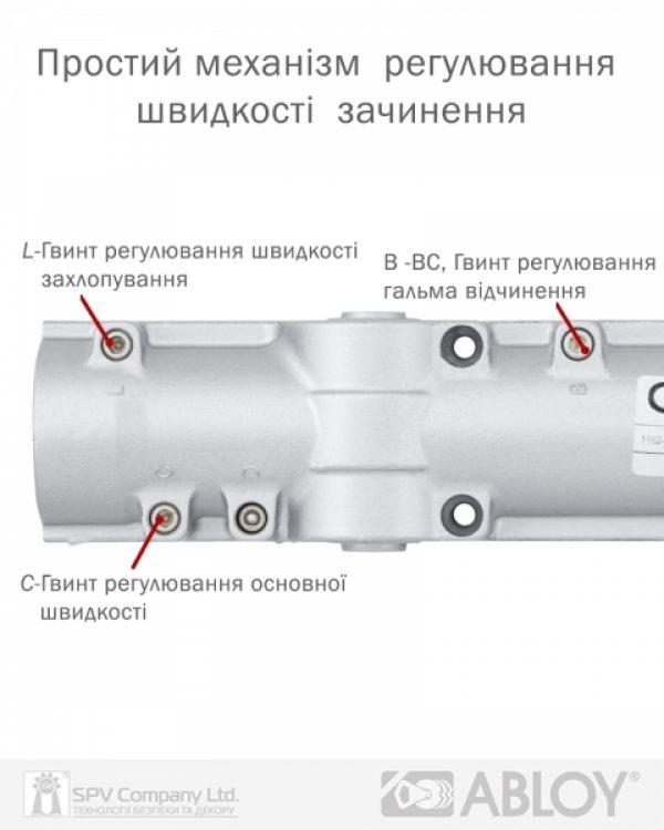 Фото 6 - Доводчик накладной ABLOY R&P DC335 BC BROWN W/O ARM EN 3-5 до 100кг 1250мм FIRE.