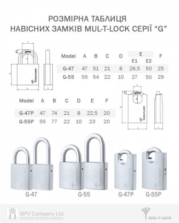 Фото 2 - Замок навесной MUL-T-LOCK G47 7x7 0767 M/S NR shackle 50мм 8мм BOX M.