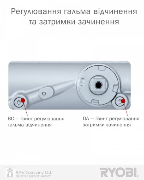 Фото 5 - Доводчик накладной RYOBI DS 4550-4550T SILVER BC/DA SLD HO ARM EN 1-4 до 80кг 1100мм.