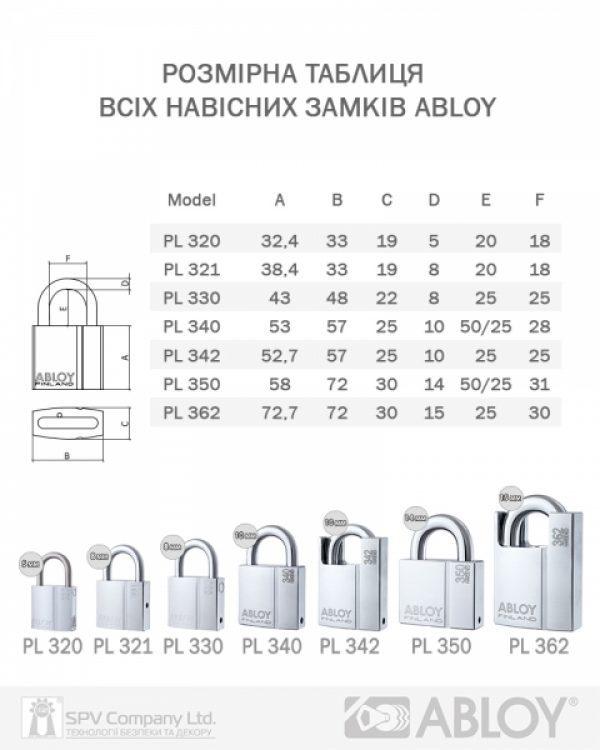 Фото 2 - Замок навесной ABLOY PL330 CLASSIC 2KEY CLS C NR shackle 25мм 8мм BOX.