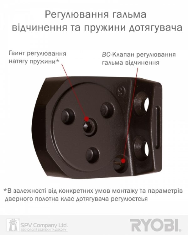 Фото 7 - Доводчик накладной RYOBI 2550 DS-2550P DARK BRONZE BC PRL HO ARM EN 1-4 до 80кг 1100мм.
