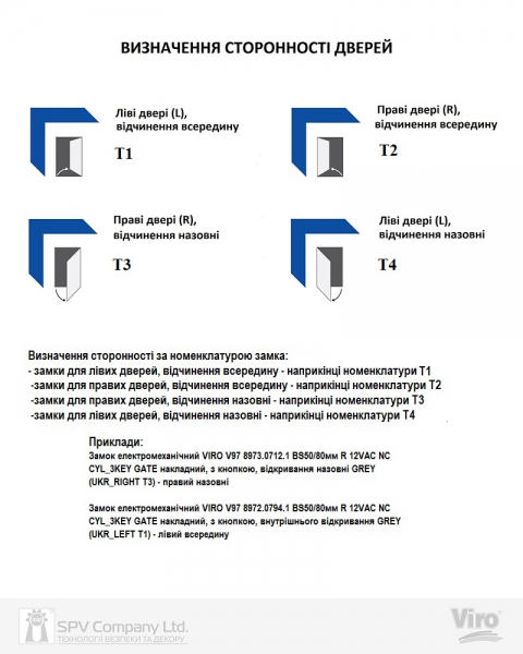 Фото 2 - Обратная планка VIRO 1094 iW 7755.1094.1.78 NICKEL PLATED STEE RH (UKR RIGHT T2/T3).