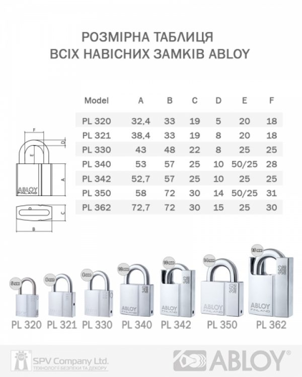 Фото 9 - ABLOY Замок висячий PL340 *PROTEC2 TA77ZZ 2KEY PR2 T NR shackle 50мм 10мм BOX.