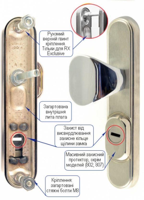 Фото 5 - Фурнитура защитная ROSTEX OFFICE R fix-mov DIN PLATE 72мм Титан PVD сатин 23мм 37-50мм 3клас Office TI SAT Комплект.