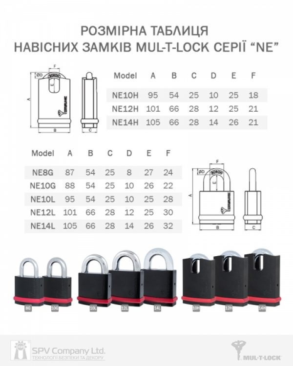 Фото 2 - Замок навесной MUL-T-LOCK NE10G CLASSIC 064 3KEY ARC GREY INS NR shackle 26мм 10мм BOX M.