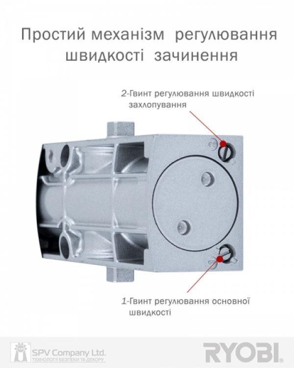Фото 6 - Доводчик накладной RYOBI 1200 D-1200P(U) SILVER UNIV ARM EN 2/3/4 80кг 1100мм.