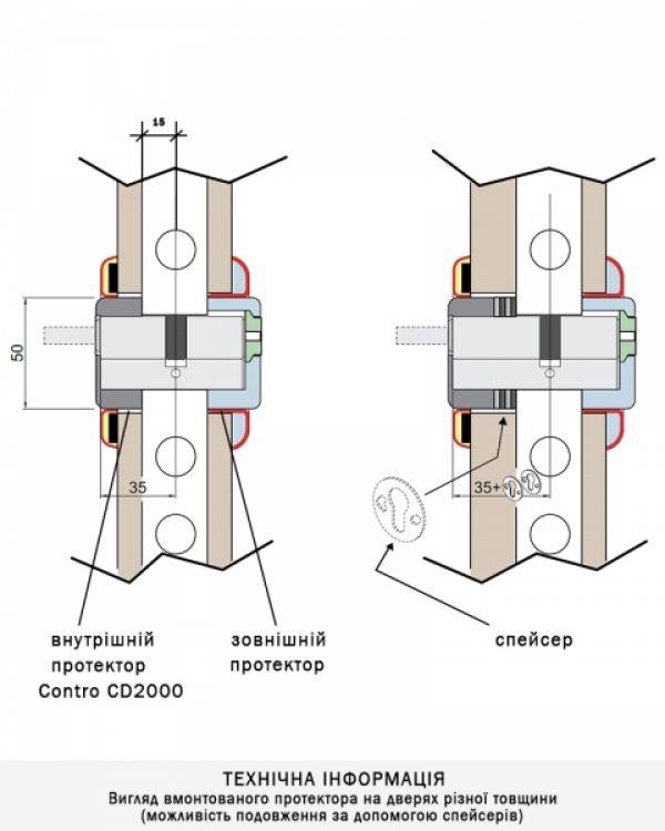 Фото 2 - Протектор DISEC CONTRO CD2000 DIN OVAL 21мм Латунь мат 3клас TT Внутренний, не регулируемый.