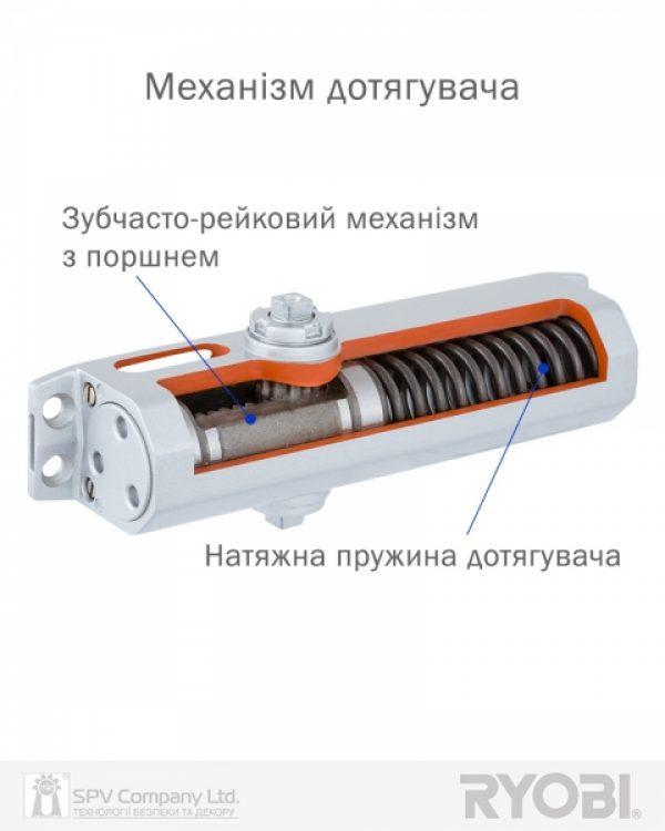 Фото 6 - Доводчик накладной RYOBI *1500 D-1554 SILVER STD ARM EN 2/3/4 до 80кг 1100мм FIRE.