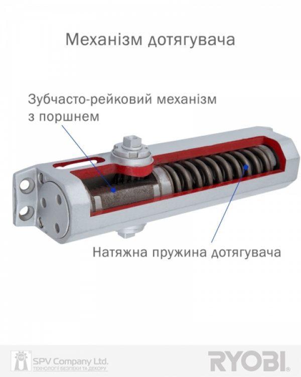 Фото 10 - Доводчик накладной RYOBI 2550 DS-2550T SILVER BC SLD HO ARM EN 1-2 до 45кг 900мм.