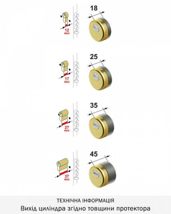 Фото 2 - Протектор DISEC SFERIK BDS16/4 DIN OVAL 25мм Латунь мат 3клас TT Комплект.