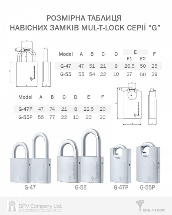 Фото 2 - Замок навесной MUL-T-LOCK G55P *ClassicPro 4867 2KEY DND BLUE INS NR shackle 10мм 23мм BOX M.