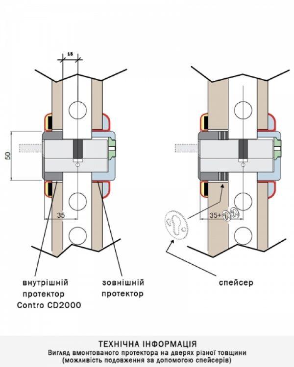 Фото 3 - Протектор DISEC CONTRO CD2000 DIN OVAL 21мм Фарба чорна 3клас N Внутренний, не регулируемый.