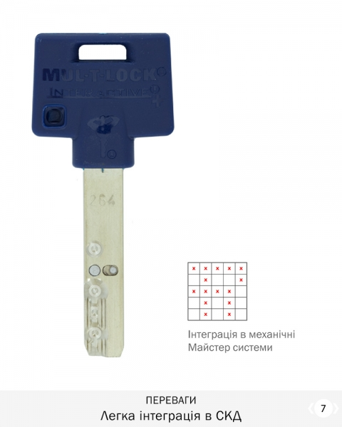 Фото 9 - Цилиндр MUL-T-LOCK DIN_KT *INTERACTIVE+ 66 NST 35Zx31 CAM30 ENTR 2KEY DND3D_BLUE_INS 264G+ BOX.